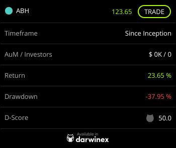 ABH.4.21