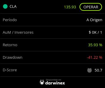 CLA.4.19