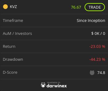 KVZ.4.5