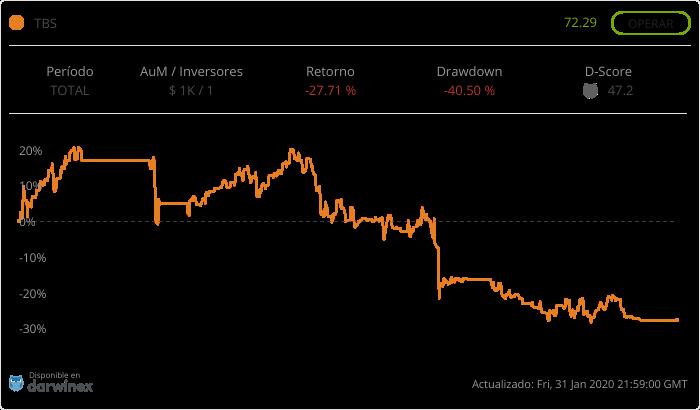Aktienoptionen bei aktiensplitsein bild 4