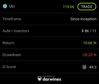 ULI.4.2